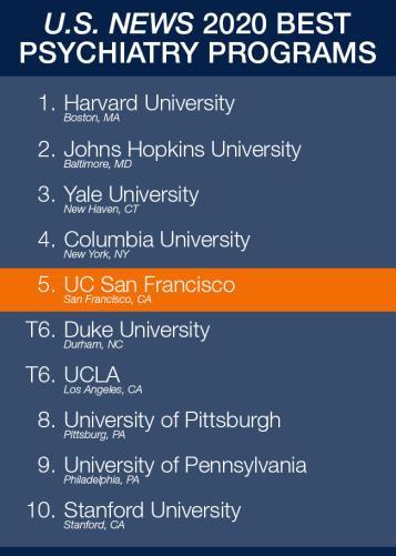 Yale Neuroscience Ranking