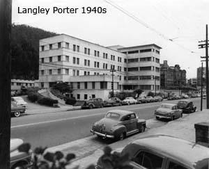 LPPI in the 1940s